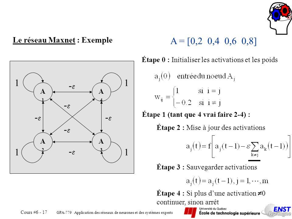 A = [0,2 0,4 0,6 0,8] 1 -e -e -e -e -e -e Le réseau Maxnet : Exemple